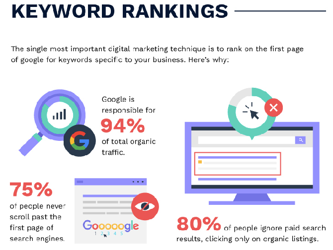 7_Trends_You_Must_Know_For_a_Successful_Digital_Marketing_Campaign_-_Serpwatch_io.png#asset:15132