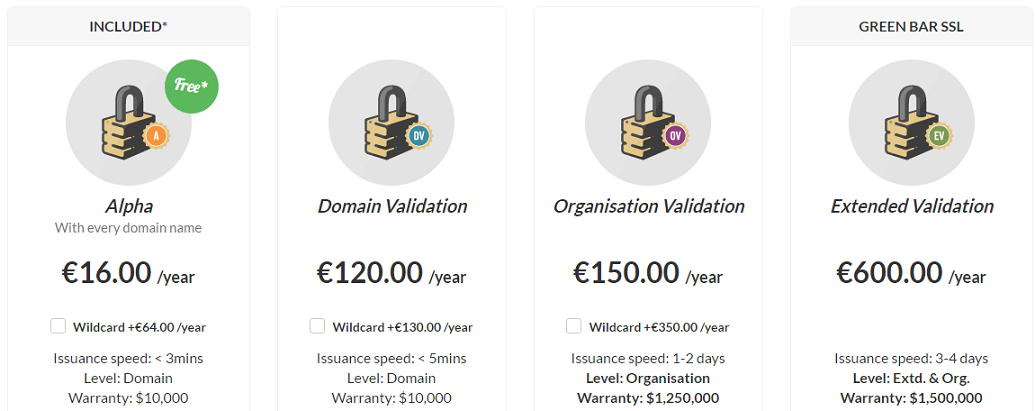 Four-SSL-certificates.png#asset:8656