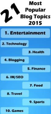 21 Most Popular Blog Topics
